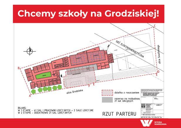 Mieszkańcy chcą szkoły na Grodziskiej   Wolne Miasto Warszawa