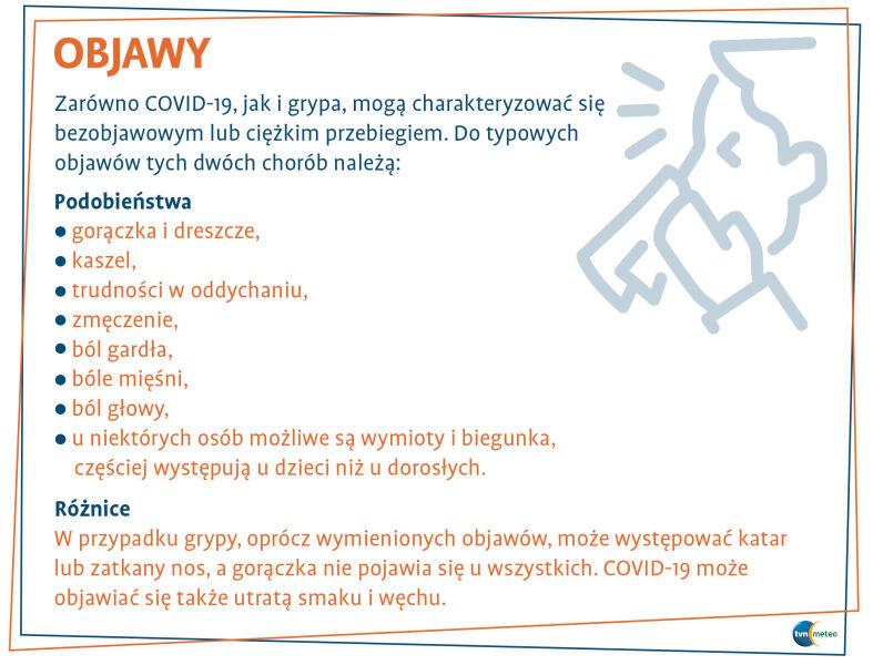Objawy COVID-19 i grypy (tvnmeteo.pl za CDC)